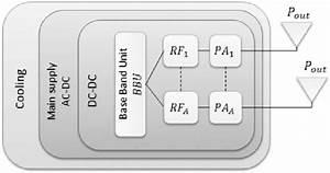 Bs Transceiver Block Diagram