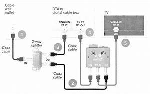 Comcast Modem Wiring Diagram