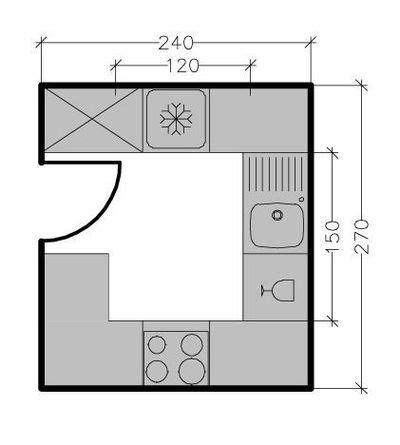 plan de cuisine en u cuisine tous les plans de petites cuisines jusqu 39 à 6 m côté maison