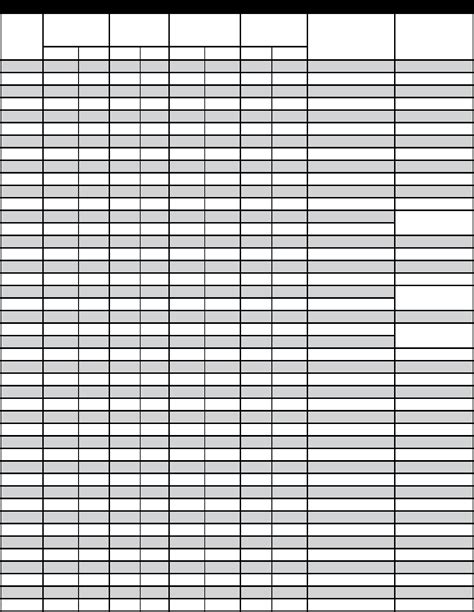 wire gauge quick reference chart