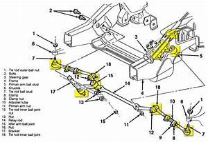 Diagram  1994 Chevrolet Silverado Diagrams Steering Full