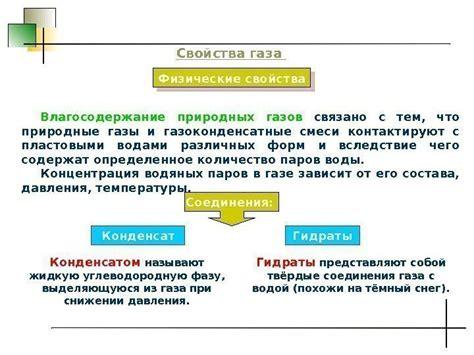 Введение природа газа и его физикохимические свойства добыча и транспортировка газа