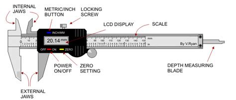 Diagram Of Vernier Caliper by What Is Vernier Caliper Principle Of Working Of Vernier