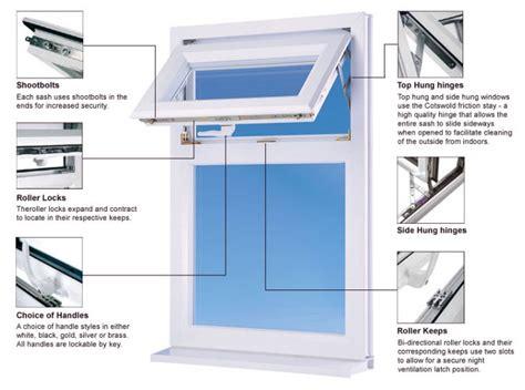 mm casement window whiteline manufacturing