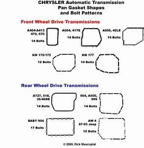 Transmission Identification  Transmission Pan Gasket