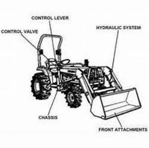 Kubota B26 Bt820 Back Hoe Parts Manual