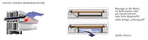 Automatische Fensteroeffnung Als Alternative Zur Lueftungsanlage by Solares Bauen Und Sanieren Sonnenhaus Institut E V