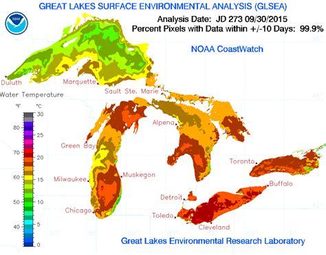 Lake Michigan Water Temperatures