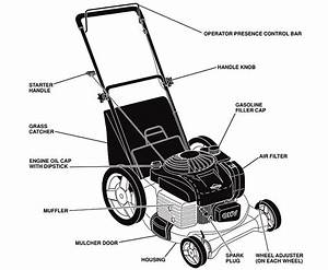Riding Lawn Mower Diagram