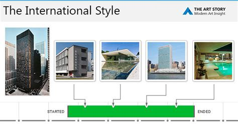 style house plans the international style movement artists and major works