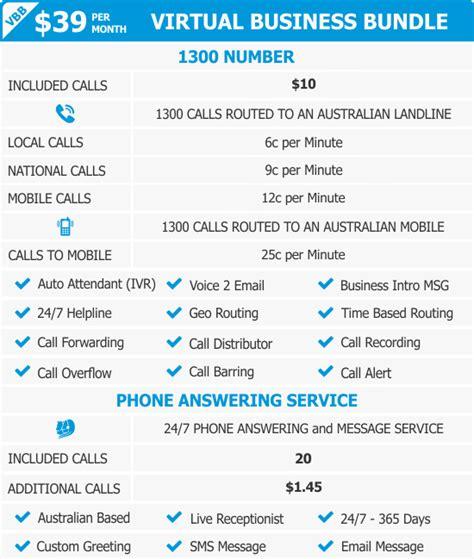 virtual phone number australia virtual business bundle
