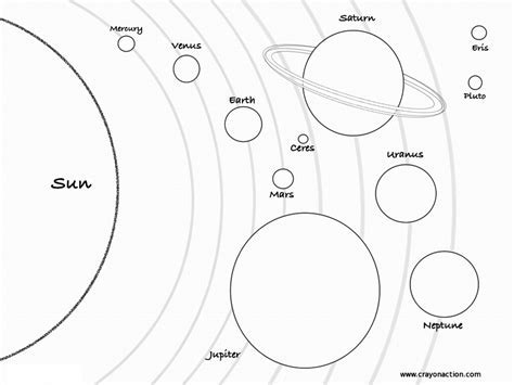 solar system with diagram - Diagrams of the Solar System