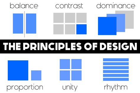 the 8 principles of design 5 must see infographics for design students onlinedesignteacher