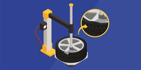 Tyre Fitting Process [infographic]