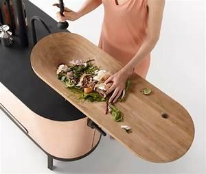 Minimizing Waste With Innovative Design