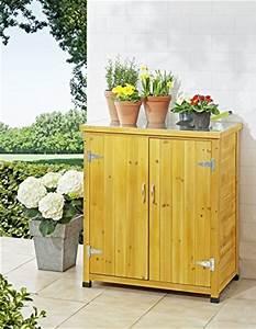 Armoire Basse De Jardin : armoire de jardin armoires rangements de jardin ~ Teatrodelosmanantiales.com Idées de Décoration