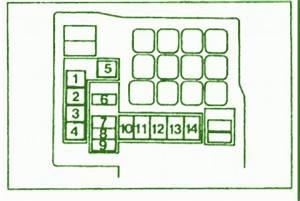 Fuse Box In Mitsubishi Galant : mitsubishi fuse box diagram fuse box mitsubishi galant ~ A.2002-acura-tl-radio.info Haus und Dekorationen