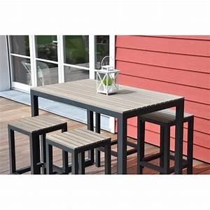 Haute Table De Bar : table de bar haute jardin ~ Edinachiropracticcenter.com Idées de Décoration