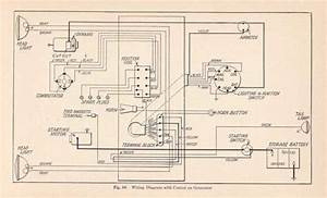 Wiring Diagram For Intermatic Pool Timer 120v