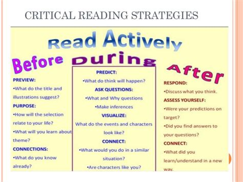 Developing Learners' Critical Reading Strategies In Esp Settings & Be…
