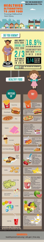 images  healthy snacks desserts