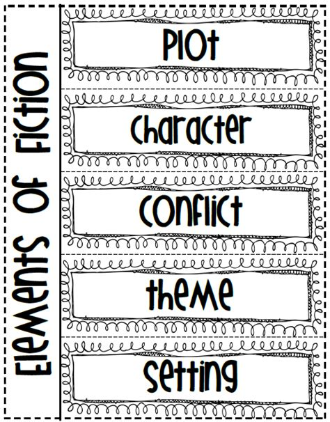 The Polkadotted Teacher Working With Fiction Text Elements
