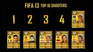 FIFA 13 - Top 10 Players With Best Shooting - YouTube