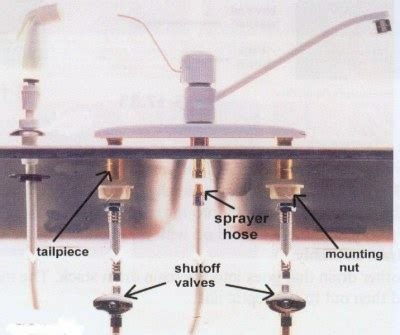 how do i replace a kitchen faucet installing a kitchen faucet on my own it all changes