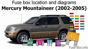 Fuse Box Location And Diagrams  Mercury Mountaineer  2002