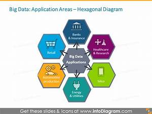 Big Data Diagrams Icons Powerpoint Technology 4v Data