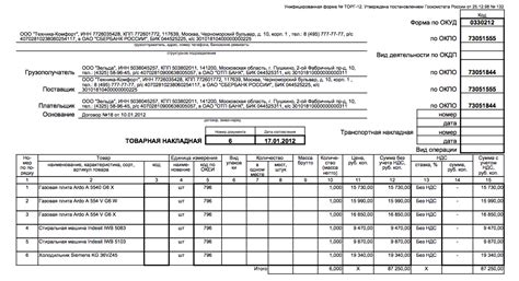Налог с продажи коммерческой недвижимости в России