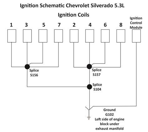 Chevrolet Silverado Start Stall Ricks Free Auto