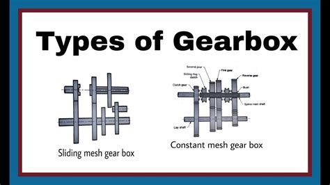 Types Of Gearbox, Information About Gearbox, Gearbox