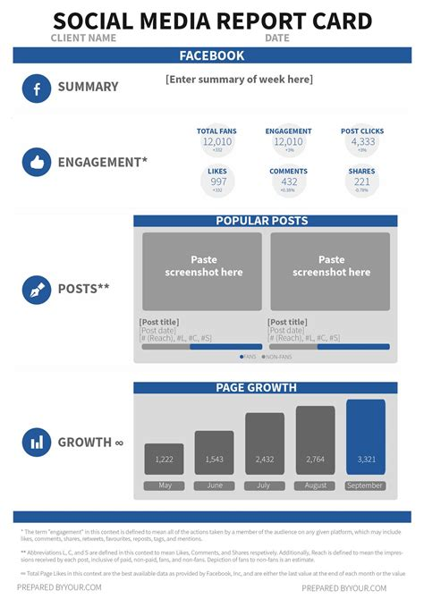 social media report card template  wow