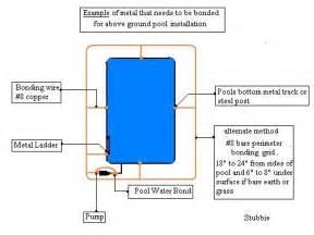 similiar swimming pool bonding keywords above ground swimming pool bonding diagram also pool pump timer wiring