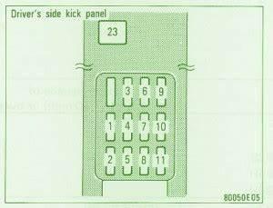 Fuse Box Toyota 1996 Corolla Side Kick Panel Diagram