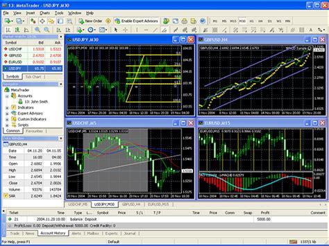 mt4 trading software metatrader vs ctrader the fx view
