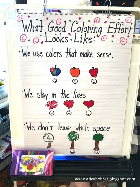 anchor charts images  pinterest kindergarten