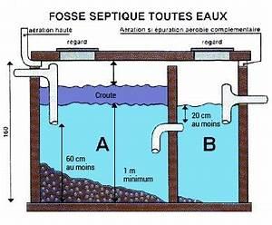 Fonctionnement Fosse Septique : schema installation fosse septique toutes eaux id es de ~ Premium-room.com Idées de Décoration