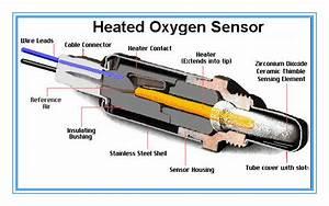 Lambda Sensor Oxygen Sensor Ke-25 With 0258003995
