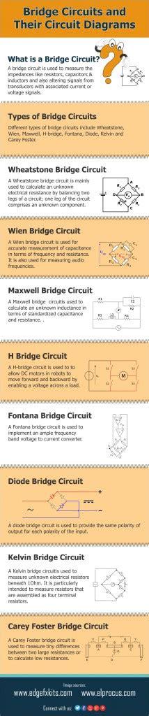 types  bridge circuits   functions