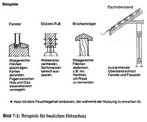 Baulicher Holzschutz by Gd Holz Holzschutz Konstruktiv