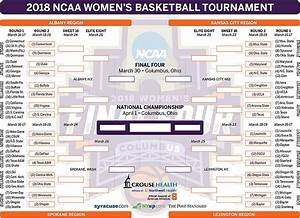 Women's NCAA bracket 2018 update: First round results and ...