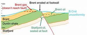 Bgl Estimating Fault Seal And Capillary Sealing Properties