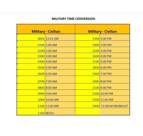 time chart template sample time conversion chart image titled convert from 24
