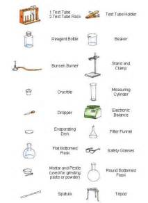 Science Lab Equipment Chemistry