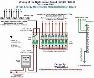 Wiring Of The Distribution Board From Energy Meter To The