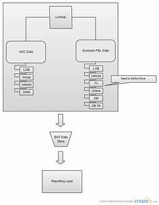 Adt Data Mart Diagram   Block Diagram