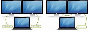 Zwei Monitore Verbinden : hdmi dvi displayport und co welcher ist der bessere ~ Jslefanu.com Haus und Dekorationen