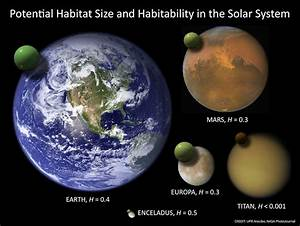 Where Could Humans Survive in our Solar System? - Universe ...